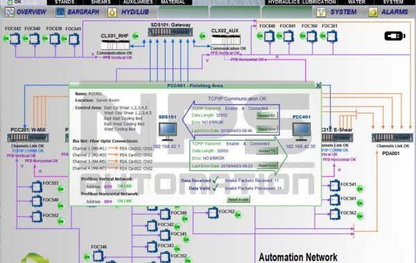Maintenance HMI – Automation Network Page