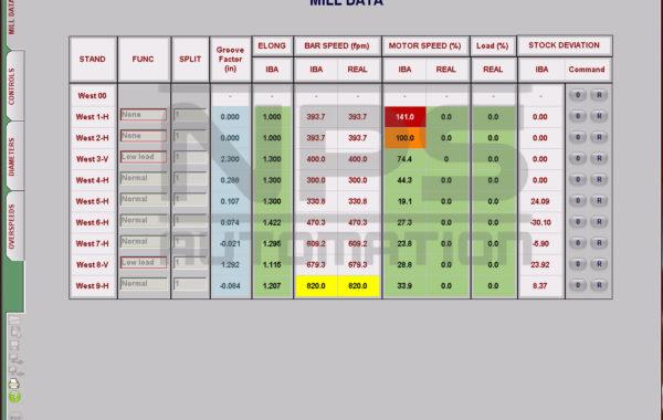 PDT Data Terminal – Mill Data